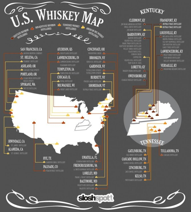 USA distilleires...... courtesy: http://www.bourbonbanter.com/